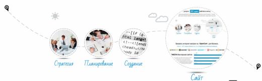 """Мастерская сайтов """"Ракета"""""""