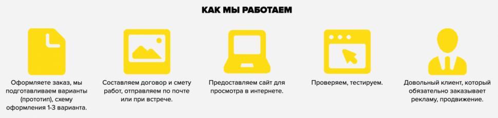 Site-Line